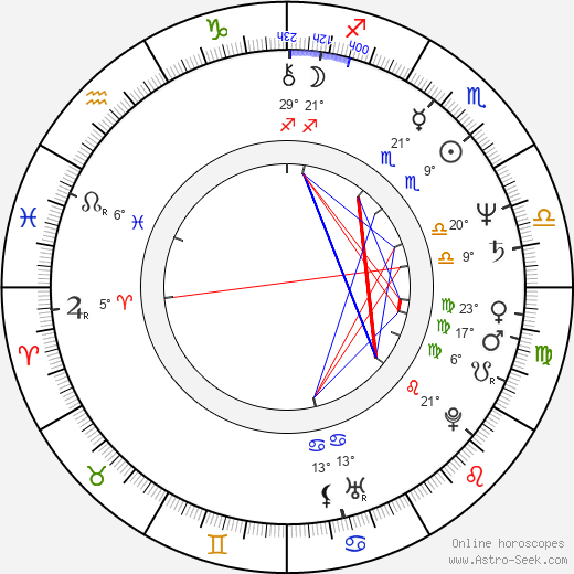 Steven Reuther birth chart, biography, wikipedia 2019, 2020