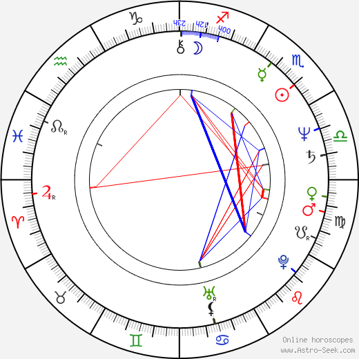 Steven Reuther astro natal birth chart, Steven Reuther horoscope, astrology