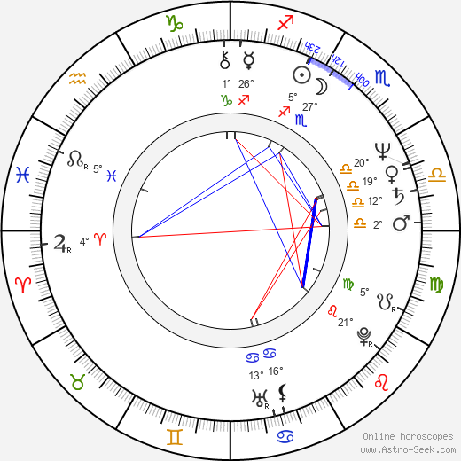 Therese Affolter birth chart, biography, wikipedia 2017, 2018