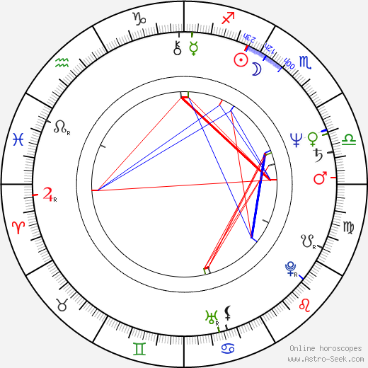 Therese Affolter astro natal birth chart, Therese Affolter horoscope, astrology