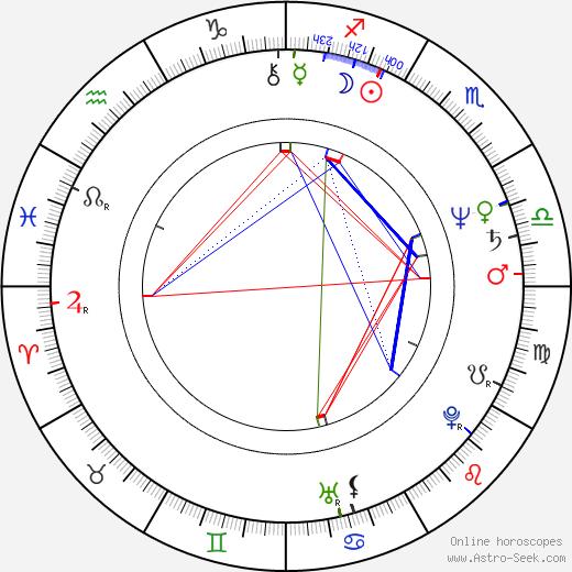 Tonie Marshall birth chart, Tonie Marshall astro natal horoscope, astrology