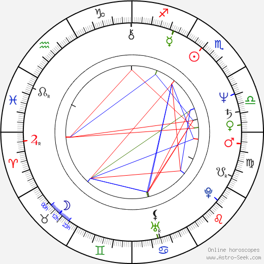 Trudie Goodwin tema natale, oroscopo, Trudie Goodwin oroscopi gratuiti, astrologia
