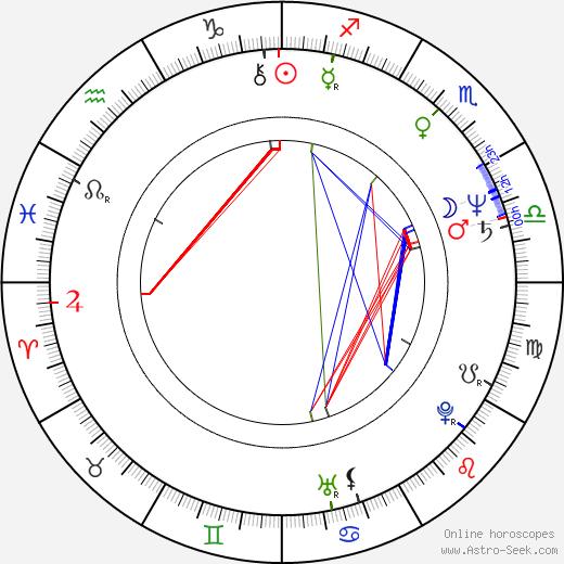 Anthony Phillips birth chart, Anthony Phillips astro natal horoscope, astrology