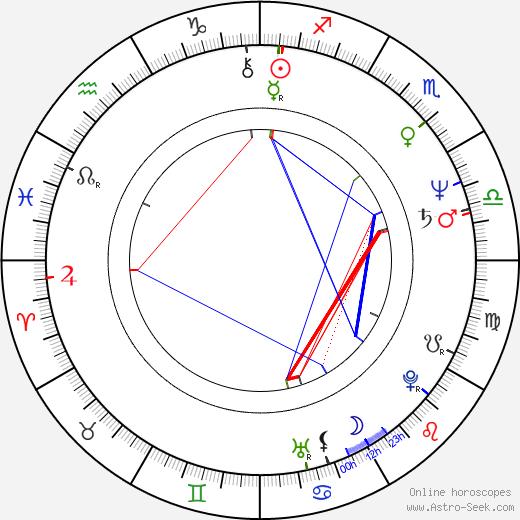 Bill Johnson tema natale, oroscopo, Bill Johnson oroscopi gratuiti, astrologia