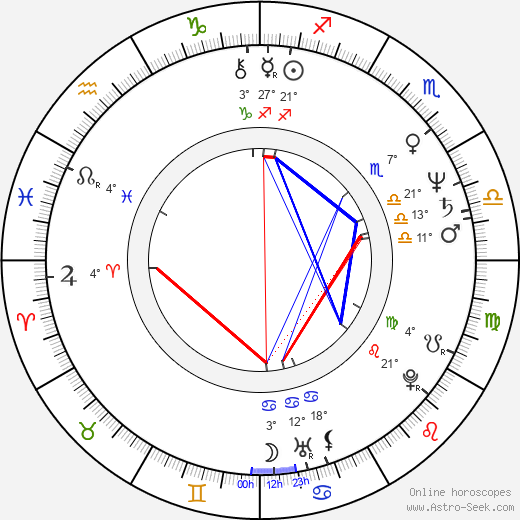 Celia Weston birth chart, biography, wikipedia 2019, 2020