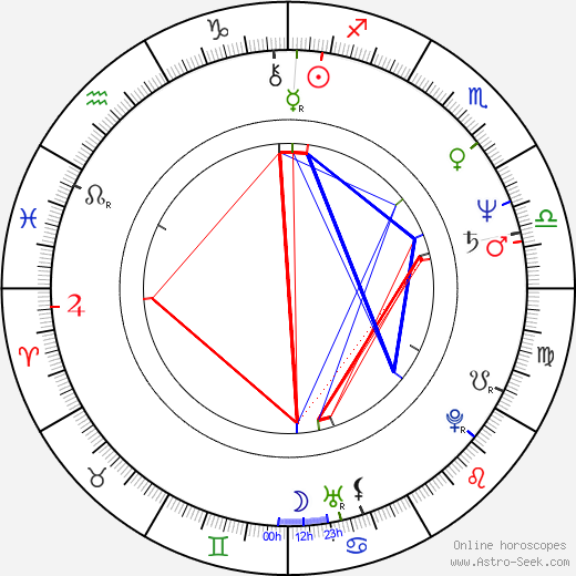 Celia Weston astro natal birth chart, Celia Weston horoscope, astrology