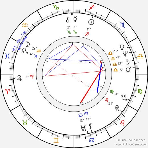 Gary Rossington birth chart, biography, wikipedia 2020, 2021