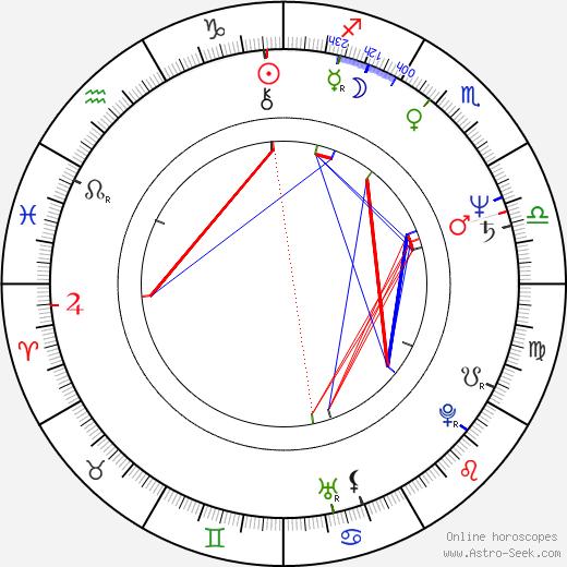 Hilda Carrero tema natale, oroscopo, Hilda Carrero oroscopi gratuiti, astrologia