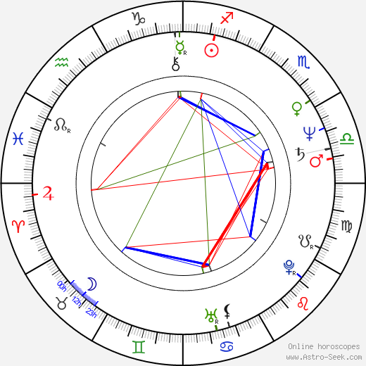 Jacquelyn Mitchard tema natale, oroscopo, Jacquelyn Mitchard oroscopi gratuiti, astrologia