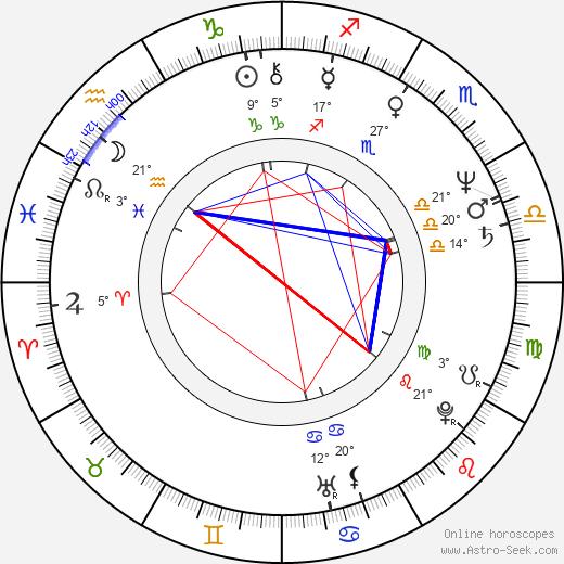 Janet-Laine Green birth chart, biography, wikipedia 2019, 2020