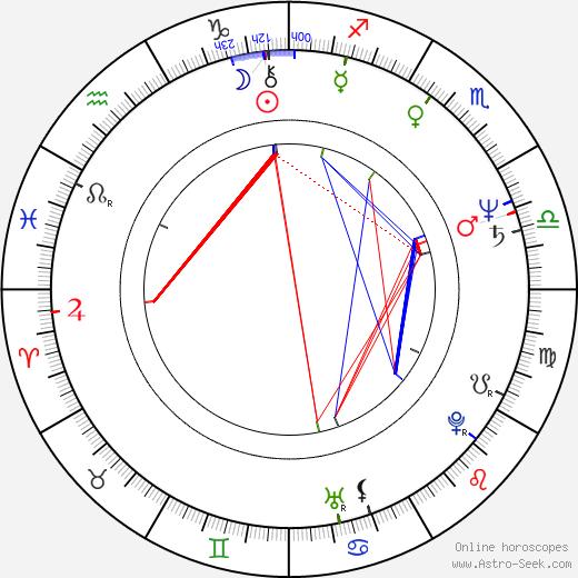 José Pedro Gomes birth chart, José Pedro Gomes astro natal horoscope, astrology