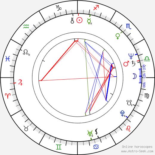 Michael Horse birth chart, Michael Horse astro natal horoscope, astrology