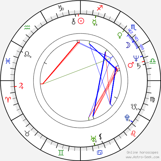 Paul Brizzi birth chart, Paul Brizzi astro natal horoscope, astrology