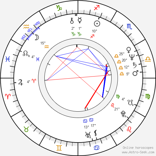 Samantha Fox birth chart, biography, wikipedia 2018, 2019