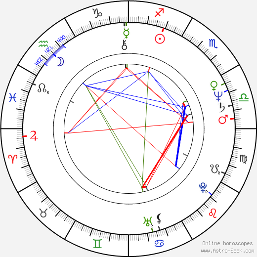 Samantha Fox astro natal birth chart, Samantha Fox horoscope, astrology