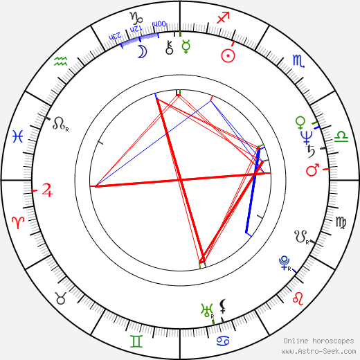 Treat Williams astro natal birth chart, Treat Williams horoscope, astrology