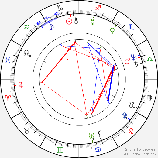 Ивонн Эллиман Yvonne Elliman день рождения гороскоп, Yvonne Elliman Натальная карта онлайн