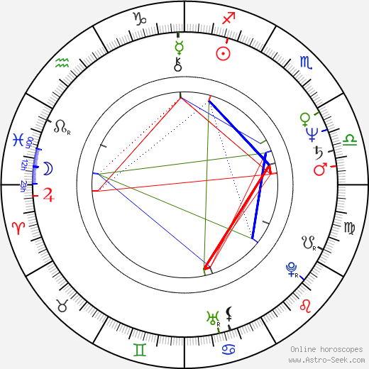 Zdeněk Junák день рождения гороскоп, Zdeněk Junák Натальная карта онлайн