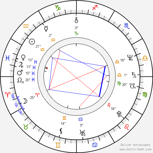 Cleo Kretschmer birth chart, biography, wikipedia 2018, 2019