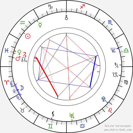 Cleo Kretschmer astro natal birth chart, Cleo Kretschmer horoscope, astrology