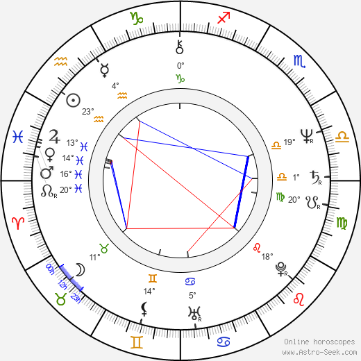 Cory Lerios birth chart, biography, wikipedia 2018, 2019