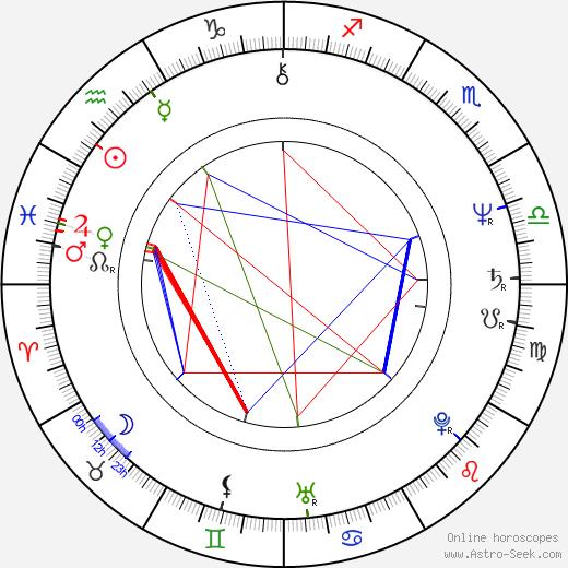Cory Lerios astro natal birth chart, Cory Lerios horoscope, astrology
