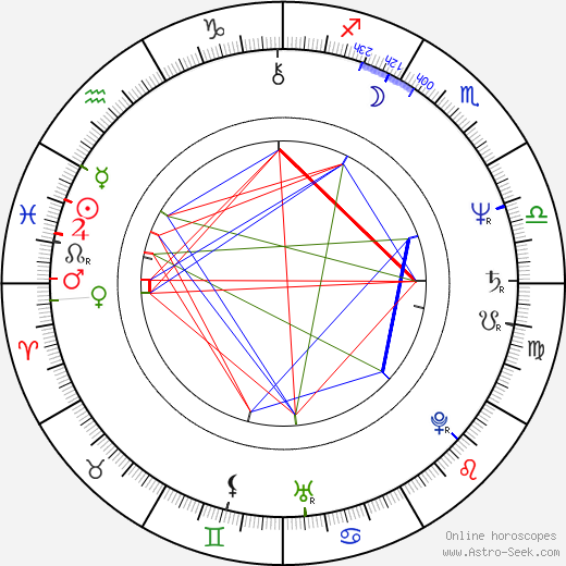 Dennis Hennig tema natale, oroscopo, Dennis Hennig oroscopi gratuiti, astrologia