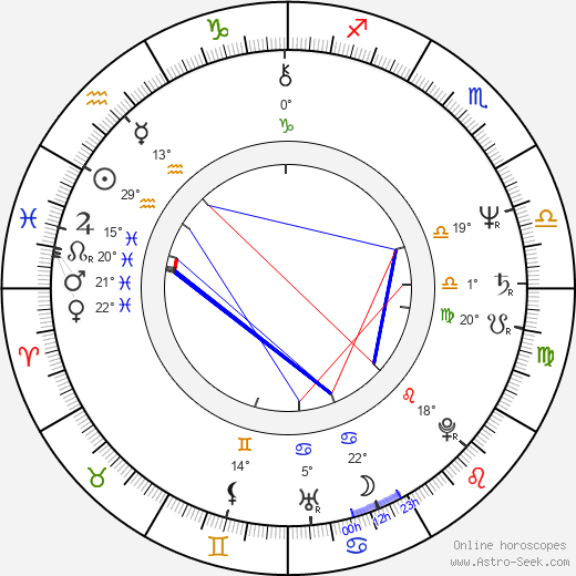 Elizabeth Omilami birth chart, biography, wikipedia 2019, 2020