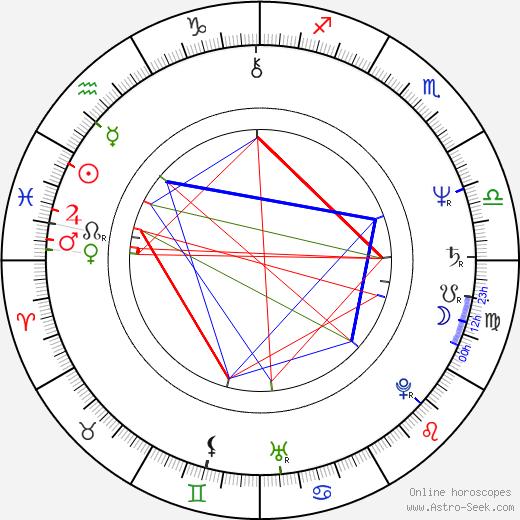 Ellen Greene tema natale, oroscopo, Ellen Greene oroscopi gratuiti, astrologia