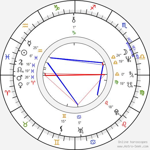 Gary Teague birth chart, biography, wikipedia 2019, 2020
