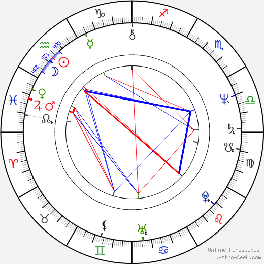 Kevin Whately tema natale, oroscopo, Kevin Whately oroscopi gratuiti, astrologia