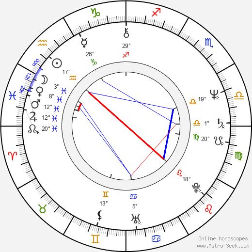 Kiti Luostarinen birth chart, biography, wikipedia 2018, 2019