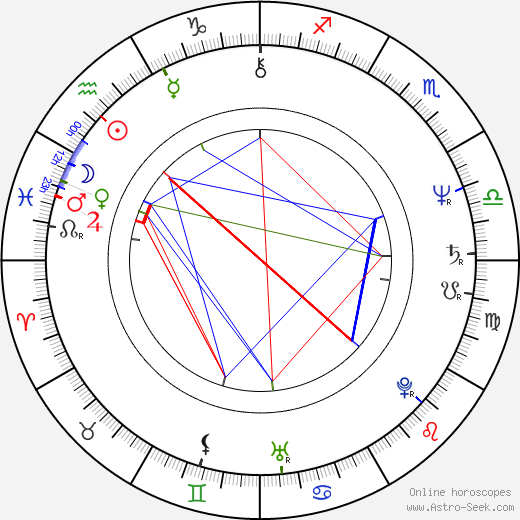 Kiti Luostarinen astro natal birth chart, Kiti Luostarinen horoscope, astrology