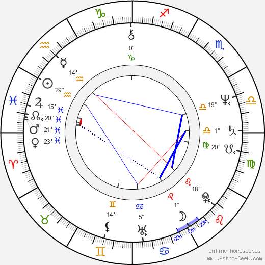 Maria Ploae birth chart, biography, wikipedia 2019, 2020
