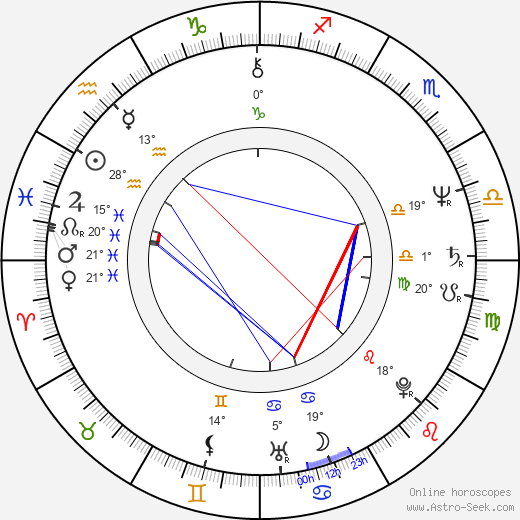 Martin Švehla birth chart, biography, wikipedia 2018, 2019