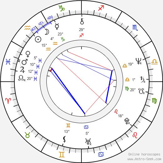 O'Neal Compton birth chart, biography, wikipedia 2020, 2021