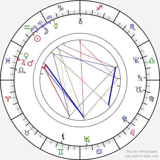 O'Neal Compton birth chart, O'Neal Compton astro natal horoscope, astrology