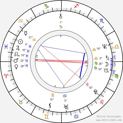 Patricia Richardson birth chart, biography, wikipedia 2019, 2020