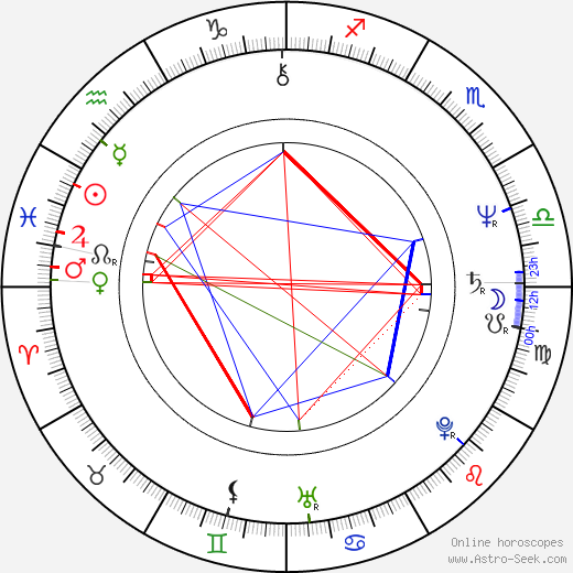 Patricia Richardson astro natal birth chart, Patricia Richardson horoscope, astrology
