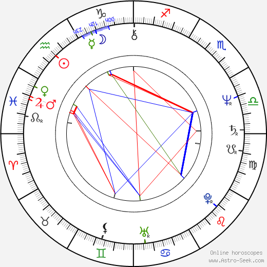 Phil Ehart birth chart, Phil Ehart astro natal horoscope, astrology
