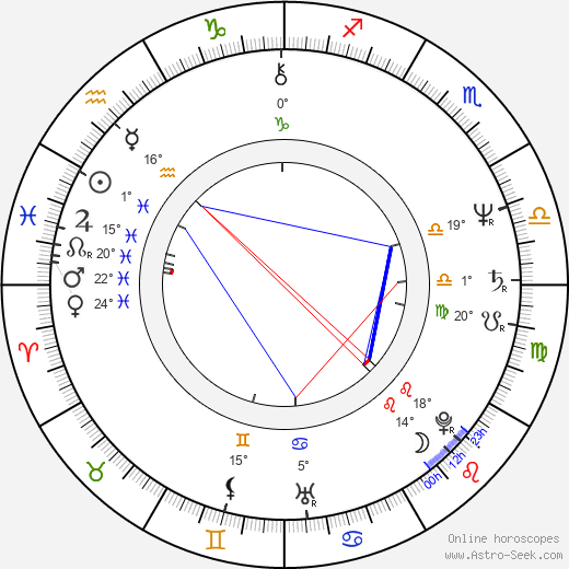 Phil Neal birth chart, biography, wikipedia 2020, 2021
