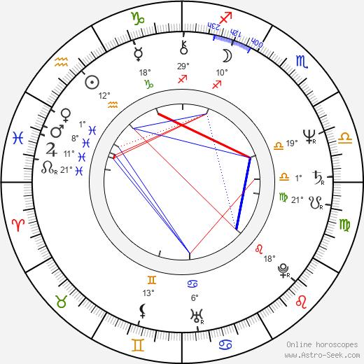 Rich Williams birth chart, biography, wikipedia 2020, 2021