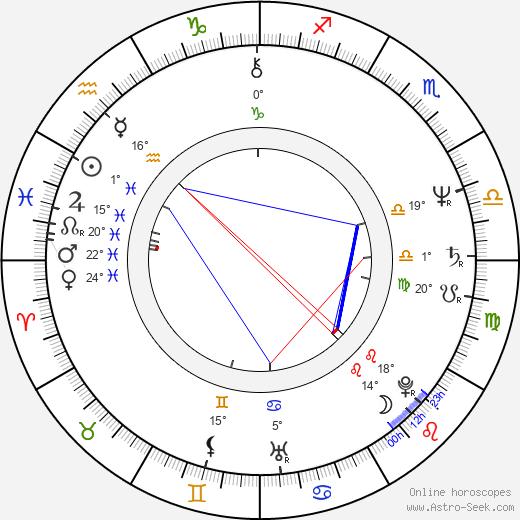 Sally Head birth chart, biography, wikipedia 2020, 2021
