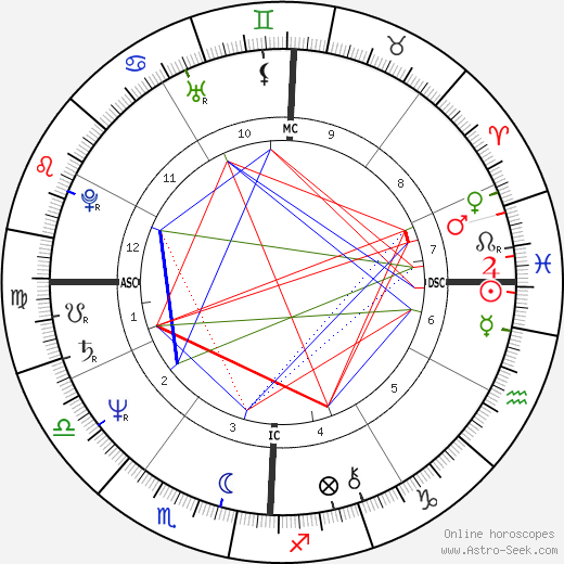 Stephen Leigh birth chart, Stephen Leigh astro natal horoscope, astrology