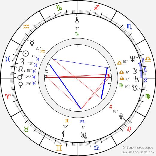 Tony Holiday birth chart, biography, wikipedia 2019, 2020