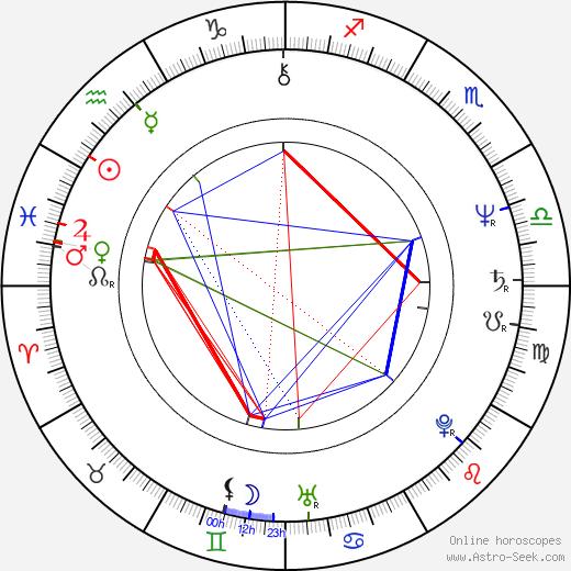 Yumi Takigawa birth chart, Yumi Takigawa astro natal horoscope, astrology