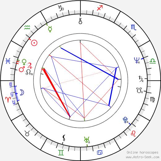 Зеуди Арая Zeudi Araya Cristaldi день рождения гороскоп, Zeudi Araya Cristaldi Натальная карта онлайн