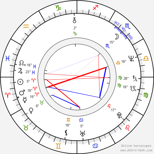 Aleksey Buldakov birth chart, biography, wikipedia 2018, 2019