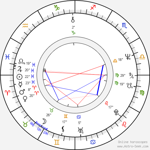 Ari Piispa birth chart, biography, wikipedia 2019, 2020