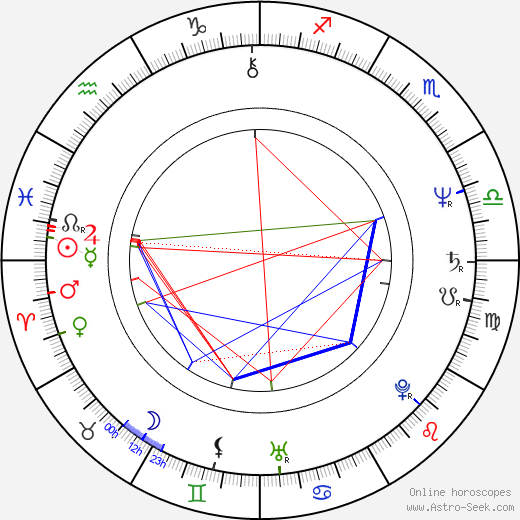 Ari Piispa birth chart, Ari Piispa astro natal horoscope, astrology